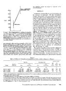 JCI - Prostaglandin Suppression of Mitogen-Stimulated Lymphocytes In