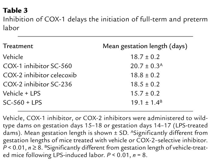 Inhibition of COX-1 delays the initiation of full-term and preterm labor