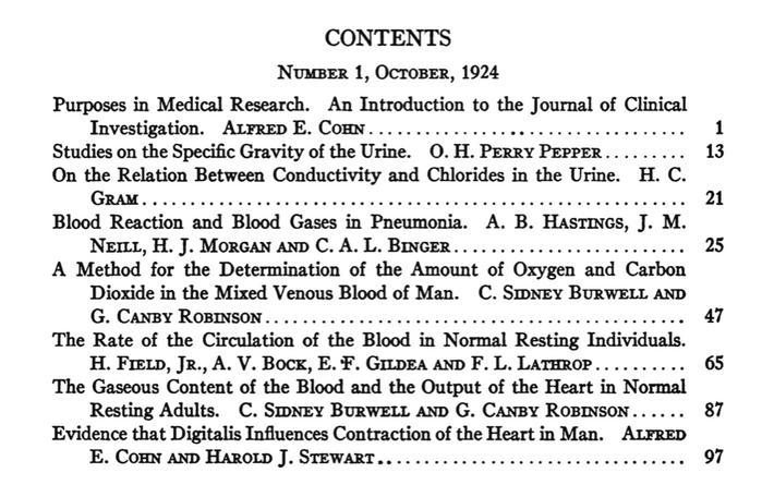 临床研究杂志第一期目录…