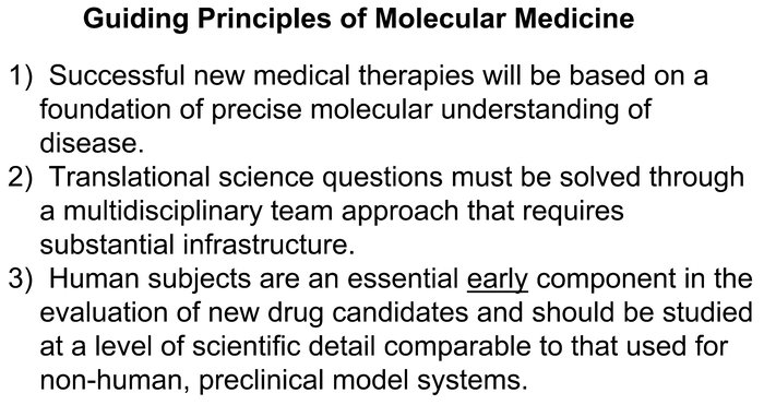 Guiding principles of translational medicine.