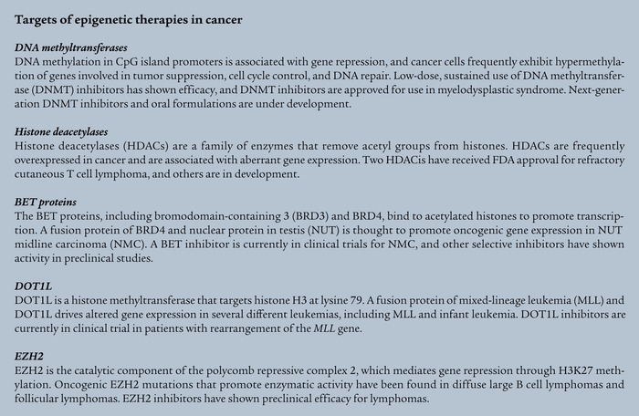 Hdac description